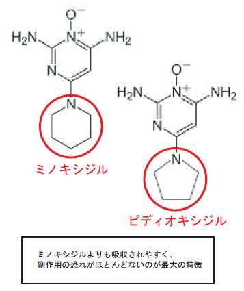 ピディオキシジル(ミノキシジル誘導体)